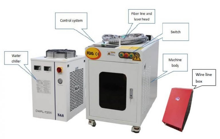 Laser welding technology